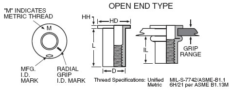 Avk Products R N Series Rivetnut Threaded Insert